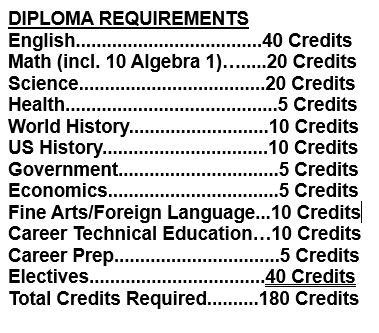 High School Diploma options - Oroville Adult Education